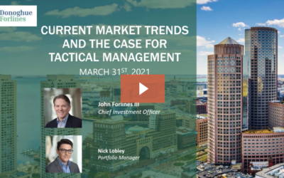 Webinar – Current Market Trends and The Case for Tactical Management